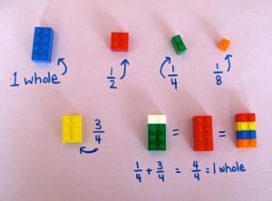 matematicas-con-lego