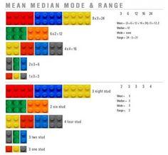 mediana-media-piezas-lego