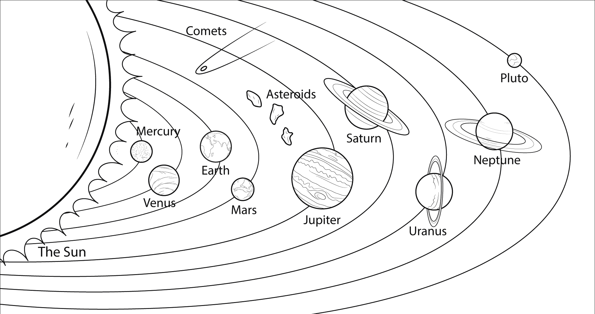 dibujos de planetas del sistema solar para colorear