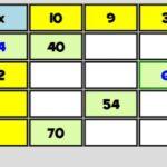 Cuadros de Tablas de Multiplicar para Completar