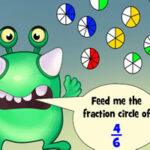 Alimenta al Monstruo con Fracciones Circulares