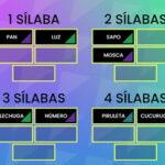 Clasificar las Palabras según el número de Sílabas