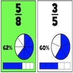 Comparar Fracciones