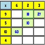 Cuadros de Multiplicar