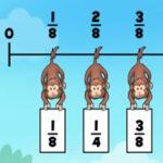 Ordenar Fracciones con el Mono