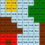 Mosaicos de Sumas hasta 10