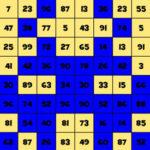 Colorear Números Pares e Impares