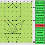 Multiplicaciones Combinadas y Coordenadas