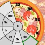 Pizza de las Tablas de Multiplicar 1-10