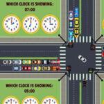Control de Tráfico: relojes