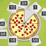 Fracciones de Pizza con Pandas